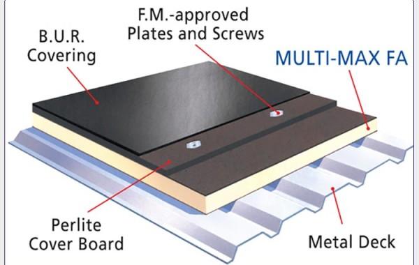 Multi-Max® FA-3